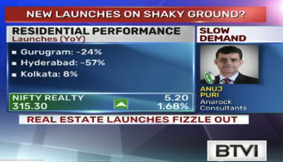 Real estate launches fizzle out says Anuj Puri, ANAROCK Chairman